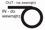 Nawój IN / OUT