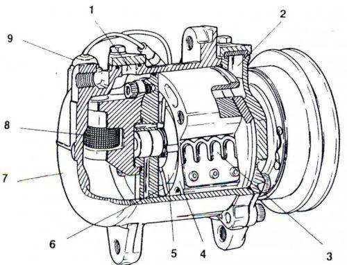 łopatkowe kompresory do klimatyzacji samochodowej