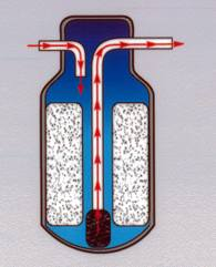 osuszacz do układów klimatyzacji, filtr osuszacz klimatyzacji samochodowej