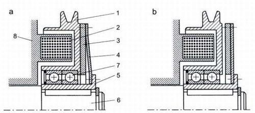 Sprzęgło elektromagnetyczne, akcesoria do sprężarek, budowa schemat