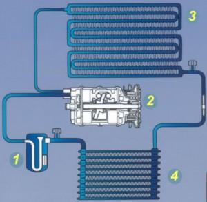 układ klimatyzacji w samochodzie, budowa-schemat, części zamienne do klimy