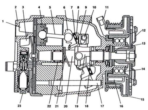 sprężarka tłokowa osiowa z tarczą wychylną o płynnie zmiennej pojemności skokowej