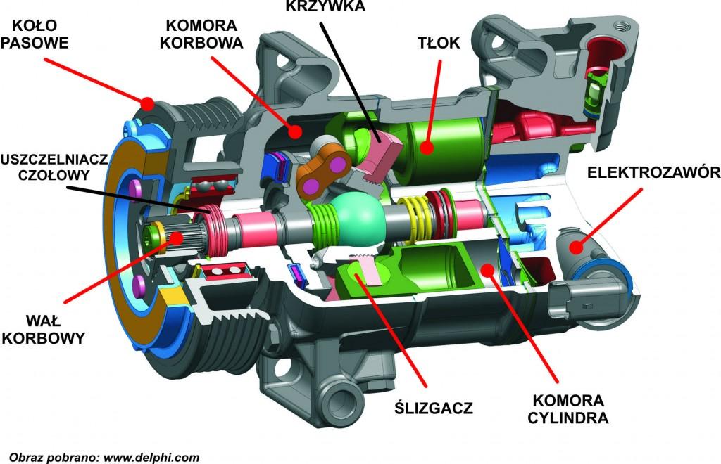 Audi A6 A7 Klub Polska A6 C6 Klimatyzacja Econ