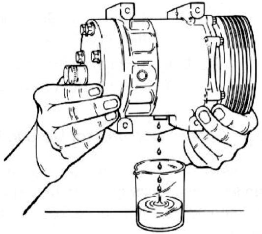 zlewanie oleju ze sprężarki klimatyzacji